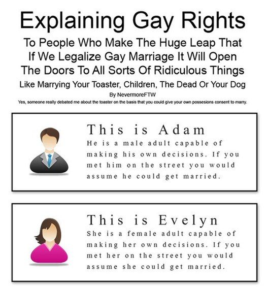 gay marriage rights articles